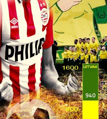 Info kaartverkoop PSV uit [940/1600]